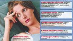 Як і де лікувати всд