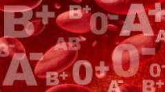 Як розрахувати групу крові дитини