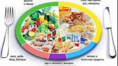 Якою має бути дієта при хронічному панкреатиті?