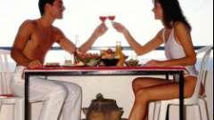 Який вплив алкоголю на чоловічу потенцію?