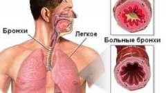 Чи можна перемогти астму раз і назавжди?