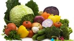 Чоловічі вітаміни для потенції: які краще вибрати?