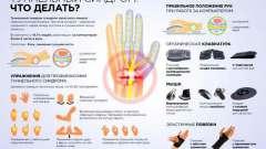 Німіють пальці рук: причини і лікування