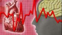 Нестабільна стенокардія серця