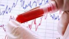 Підвищено білірубін в крові - що це значить і як знизити