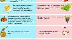 Правильне меню дієти при ерозивно гастриті шлунку