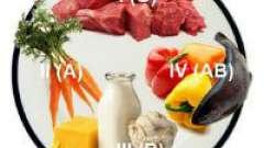 Правильне харчування по групі крові