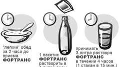 Простий метод очищення кишечника фортранс