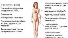 Симптоми і ознаки гіпертиреозу у жінок
