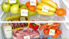 Скільки калорій потрібно чоловікові в день: приблизна норма