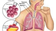 Застійна пневмонія що це таке і як її лікувати